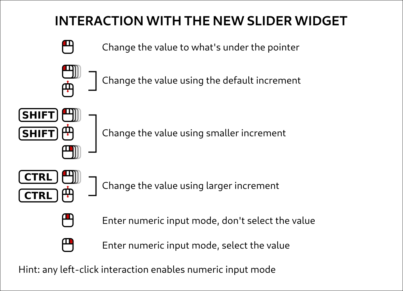New interaction model for the slider widget
