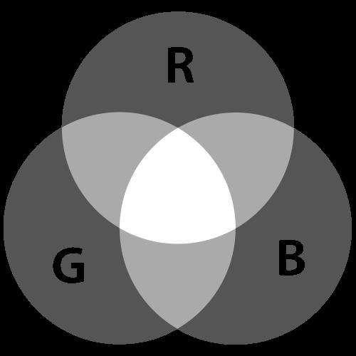 RGB Average Mix